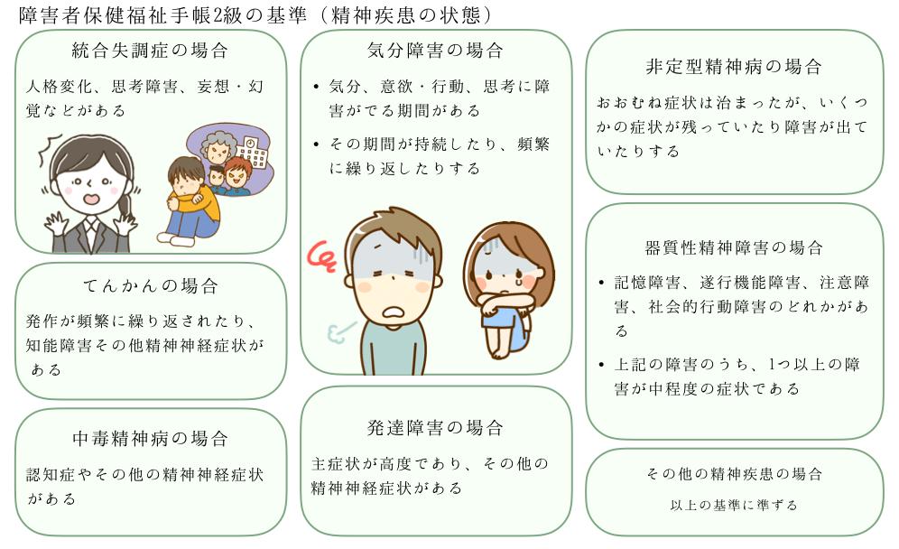 手帳 精神 3 者 級 障害
