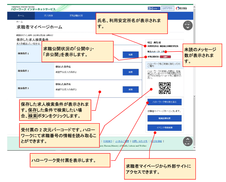 サービス ハローワーク 検索 インターネット 会社概要